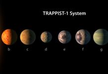 sedam planeta sličnih Zemlji NASA