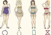 4 vrste ženske figure