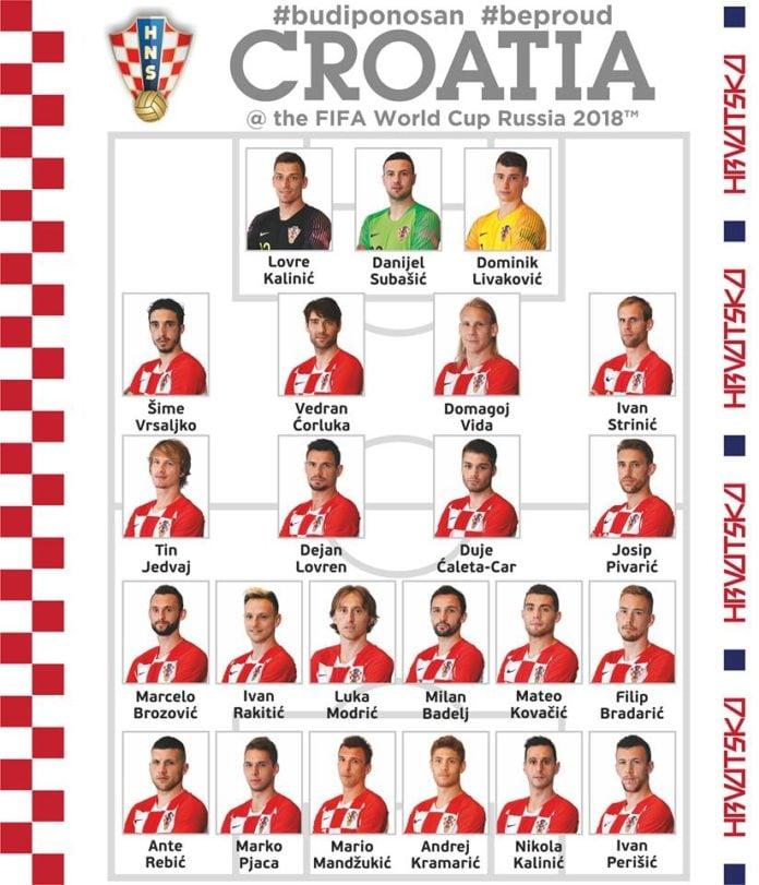 Vatreni Svjetsko nogometno prvenstvo popis