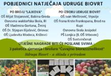 Udruga Biovrt nagrađeni školski vrtovi