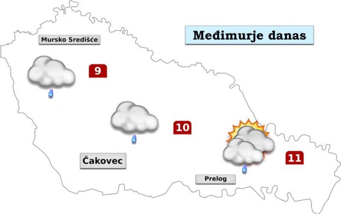 vremenska prognoza