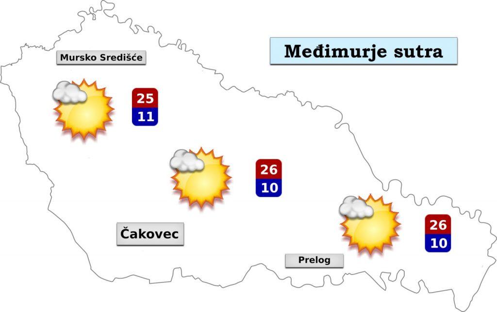 Vremenska prognoza: Sunčano suho i svježije