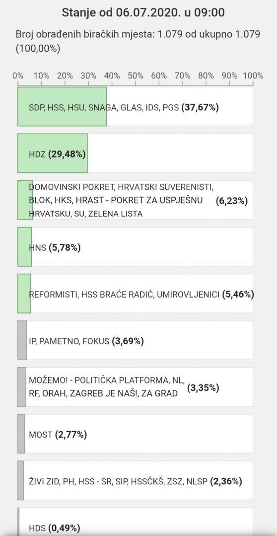 Screenshot_rezultati dip