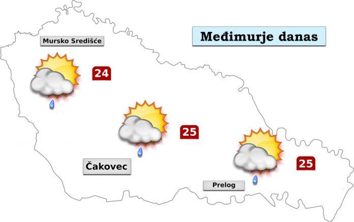 vremenska prognoza 7-6-danas